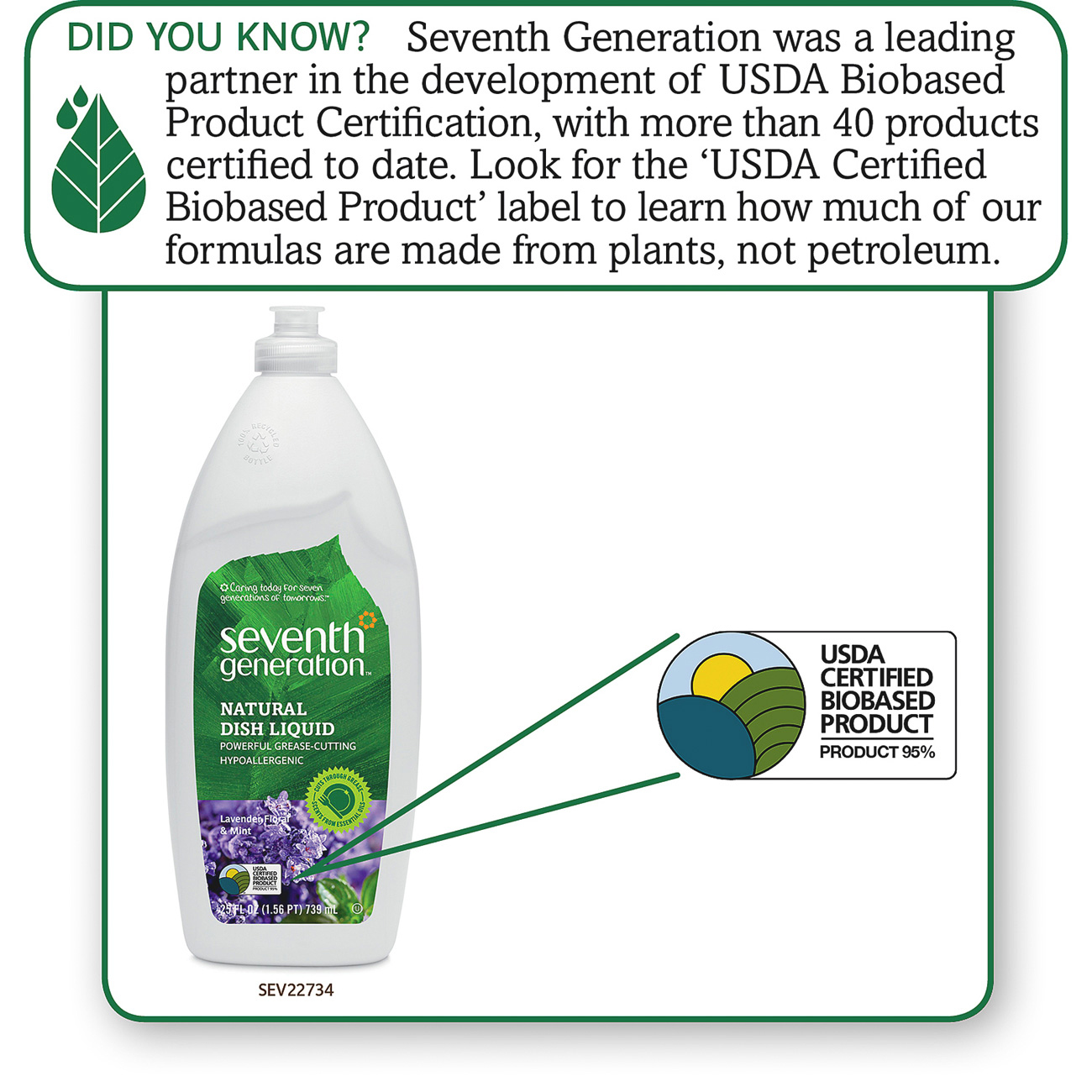 Mint Cleaning Services Home: Seventh Generation Lavender/Mint